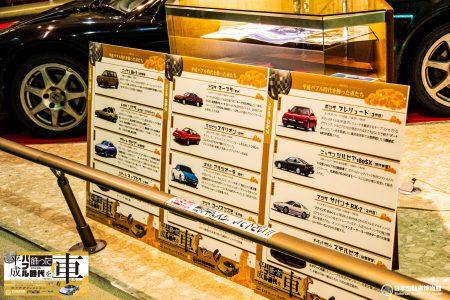 バブル時代の車たち パネル紹介